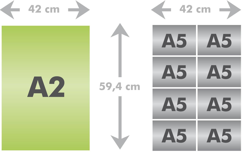 a2 a5 diff rence entre le format de papier a2 et un a5 format a2. Black Bedroom Furniture Sets. Home Design Ideas
