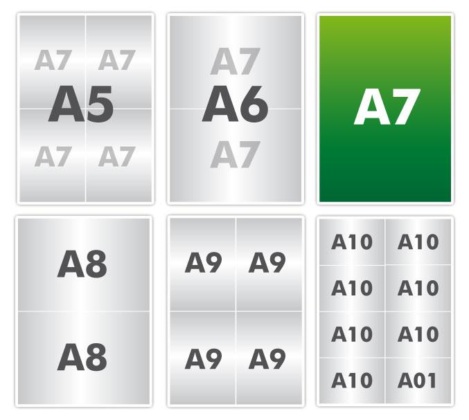 format de papier a7 | tout savoir sur le format d'impression a7