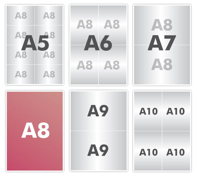 Format De Papier A8